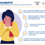 Україна вживає комплексні заходи для стримування нової коронавірусної інфекції